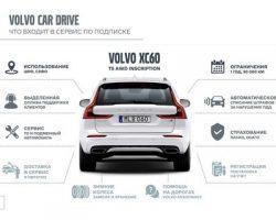 «Volvo»: в столице запущен арендный сервис по подписке
