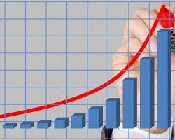 Инвестиции в основной капитал столицы выросли в 2.3 раза