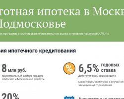 Льготная ипотека: Москва остается лидером жилищного кредитования